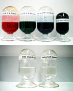 color filter for color generation of LCD